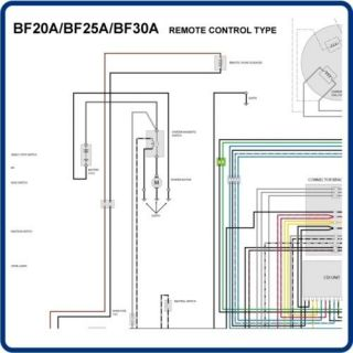 Honda BF25A 25 BF30A 30 Marine Outboard Wiring Diagram Poster TM036