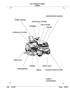 Kubota 1800 Parts Diagram