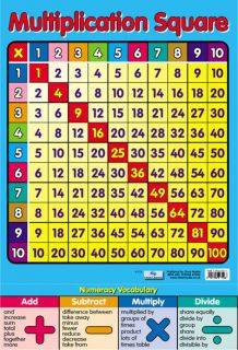 MULTIPLICATION SQUARE POSTER CHART SPECIAL OFFER FOR MULTIPLES