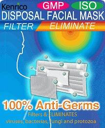 Kenrico Disposable Face Mask Filter Anti Germ Carbon Titanium