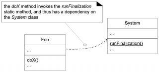 Softemania: Applying UML and Patterns Craig Larman.pdf Free