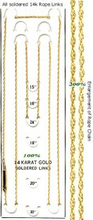14k Gold Fine Rope Chain Necklace 24 inches Hallmarked Barrel Clasp on
