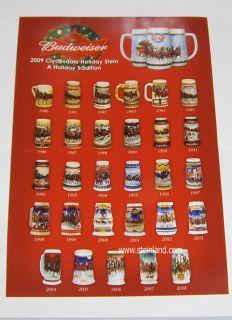 2009 budweiser christmas stein holiday beer mug new - Budweiser Christmas Steins