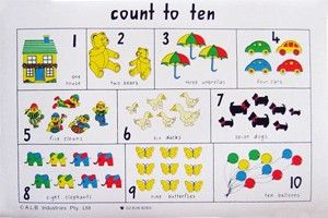 New Educational Children Counting Vinyl Placemat 1 10