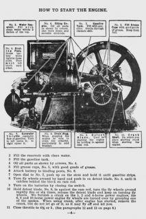 Economy Gasoline Engine Instruction Book