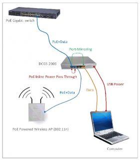 Dualcomm USB Powered 5 Port Gigabit Switch Network Tap