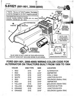 801 Powermaster Ford Tractor Wiring Diagram on power line voltage diagram