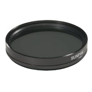 58mm Circular Polarized Filter Camera & Photo