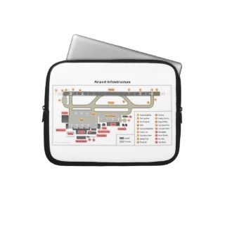 Diagram Basic Layout Infrastructure of an Airport Laptop Sleeves