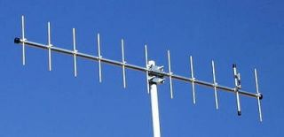 beam antenna in Radio Communication