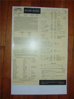 Newly listed UNERTL Scope BASE CHART.Color Copy
